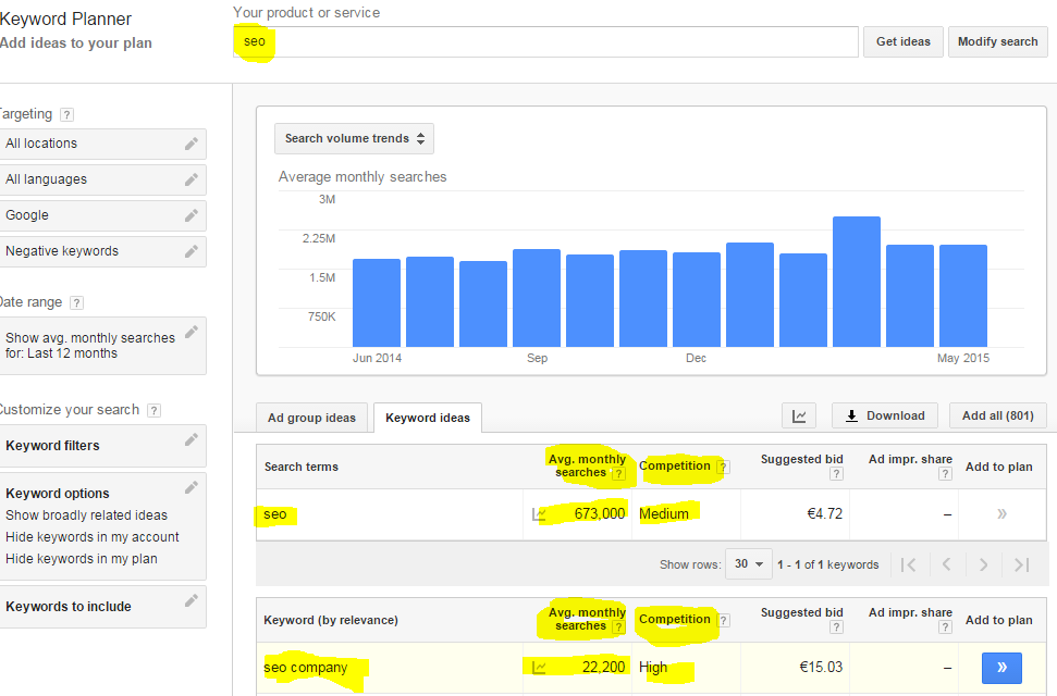 keyword planner long tail results