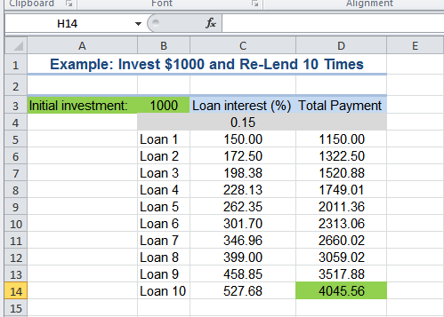 bitcoin passive income p2p lending - return from ten loans